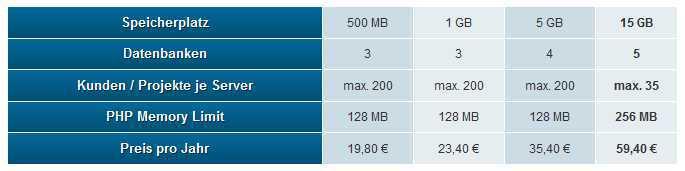 Preise internetwerk