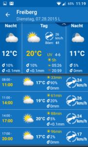 WeatherPro Screenshot 28-7-2015 Android 2